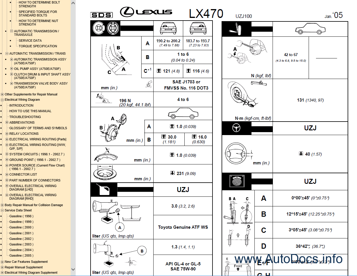 Plug Wiring Diagram Lx470 Everything About 3 Prong 110v Lexus Lx 470 Library Rh 88 Kaufmed De 220 Iec