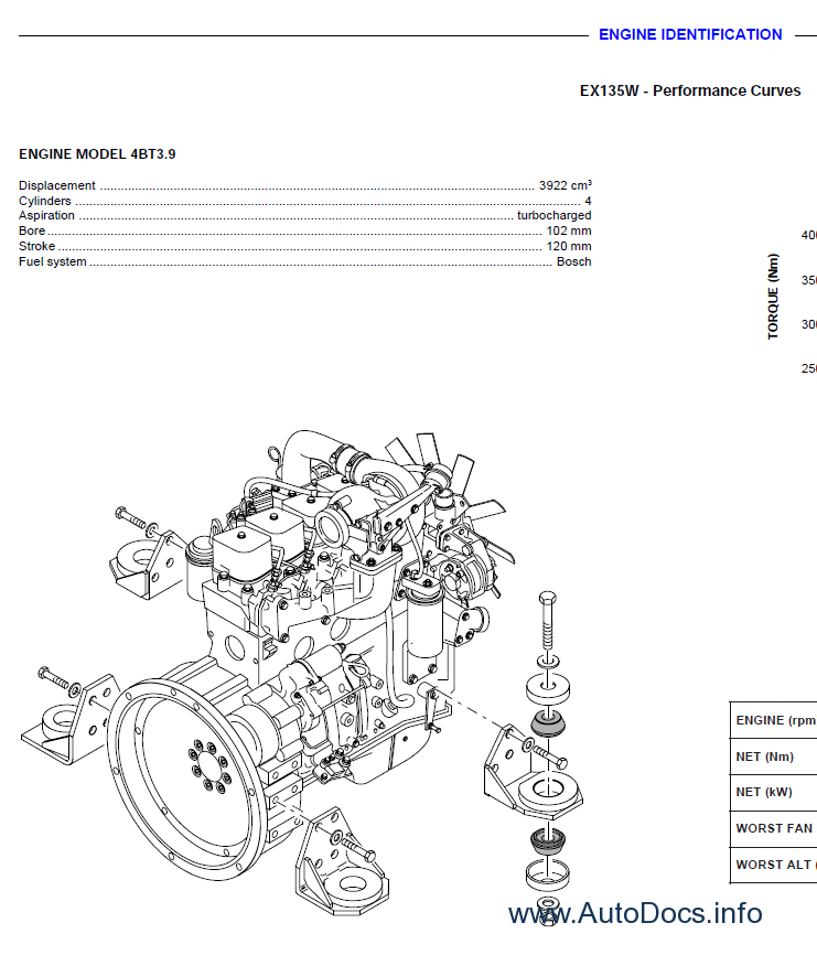 fiat hitachi engine ex135w  ex165w workshop manual