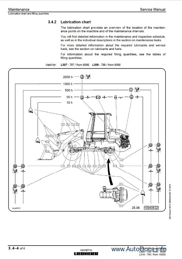 Typical Mobile Hydraulic System Schematics Manual Guide