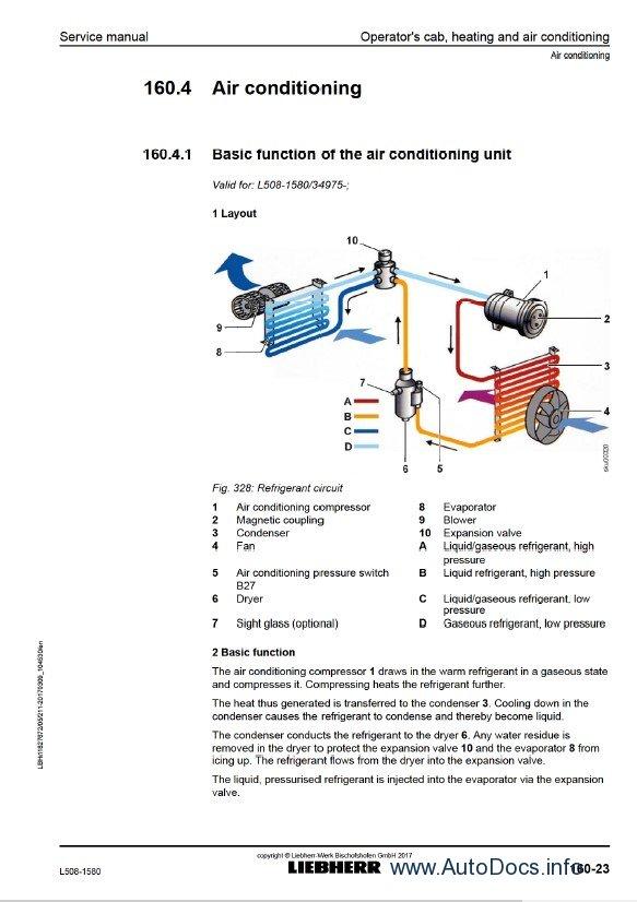 Download Liebherr L508 1580 Wheel Loader Service Manual