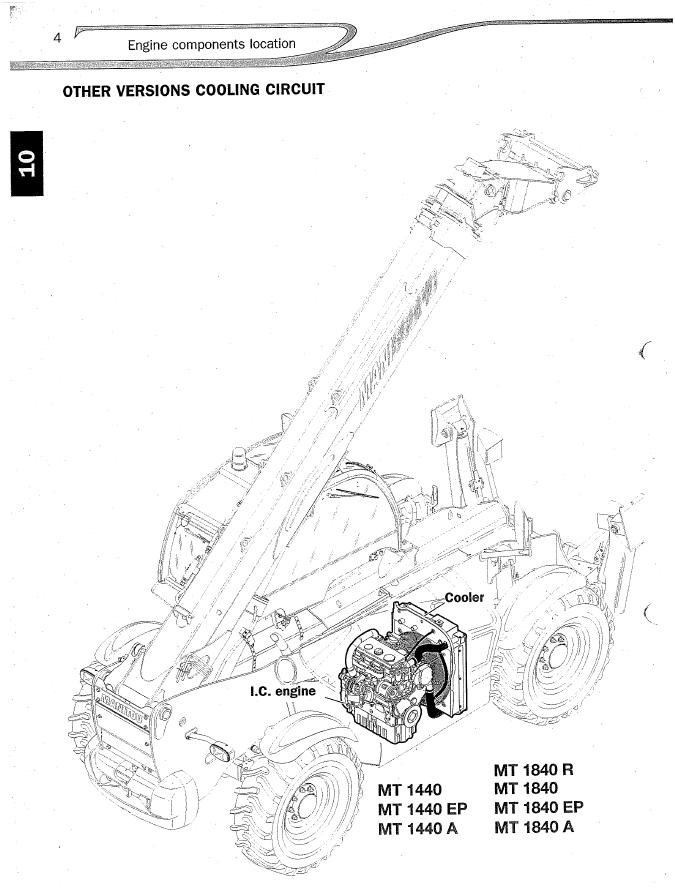 Manitou Telehandler MT1840 Workshop Service Manual PDF