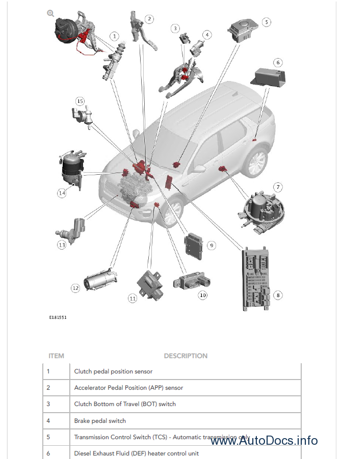 rover transmission diagrams land rover range rover sport l550 set of manuals with diagrams pdf  land rover range rover sport l550 set