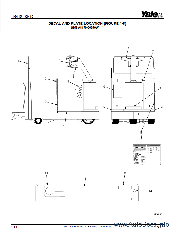 Yale Industrial Trucks for USA Parts Manuals 2017 on