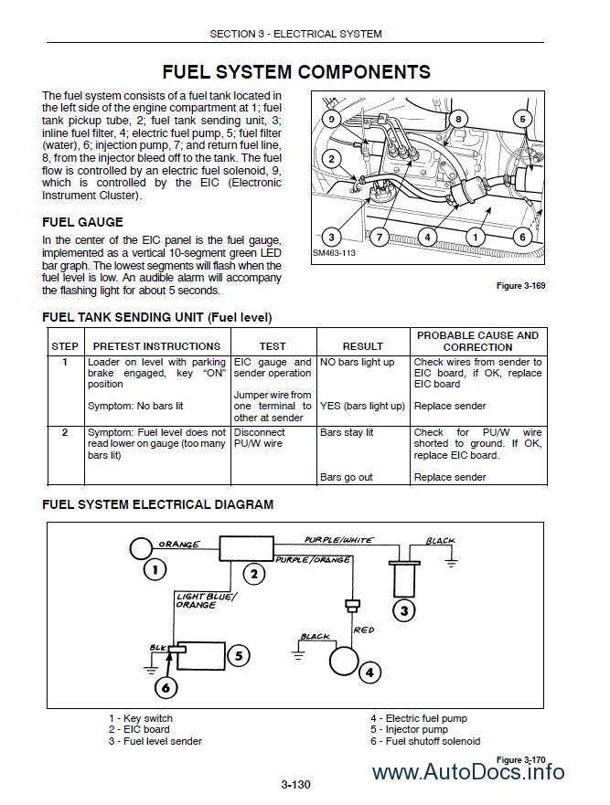 new holland skid steer loader l465/lx465/lx485 pdf service